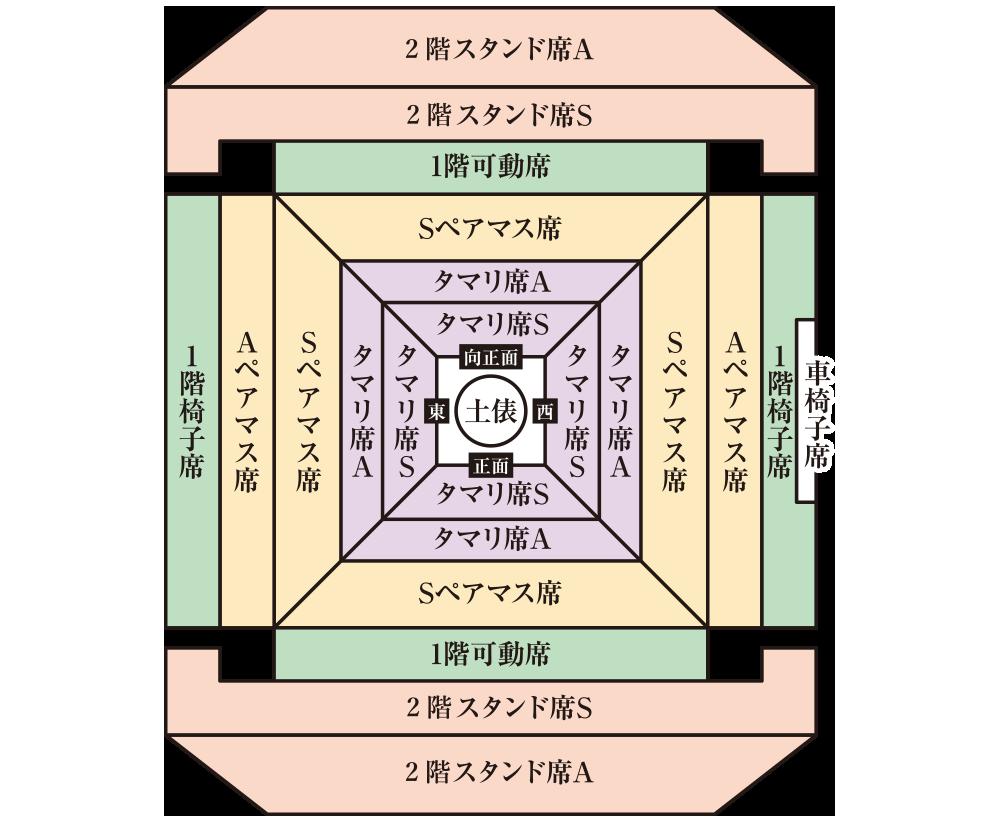 大相撲沖縄場所座席表